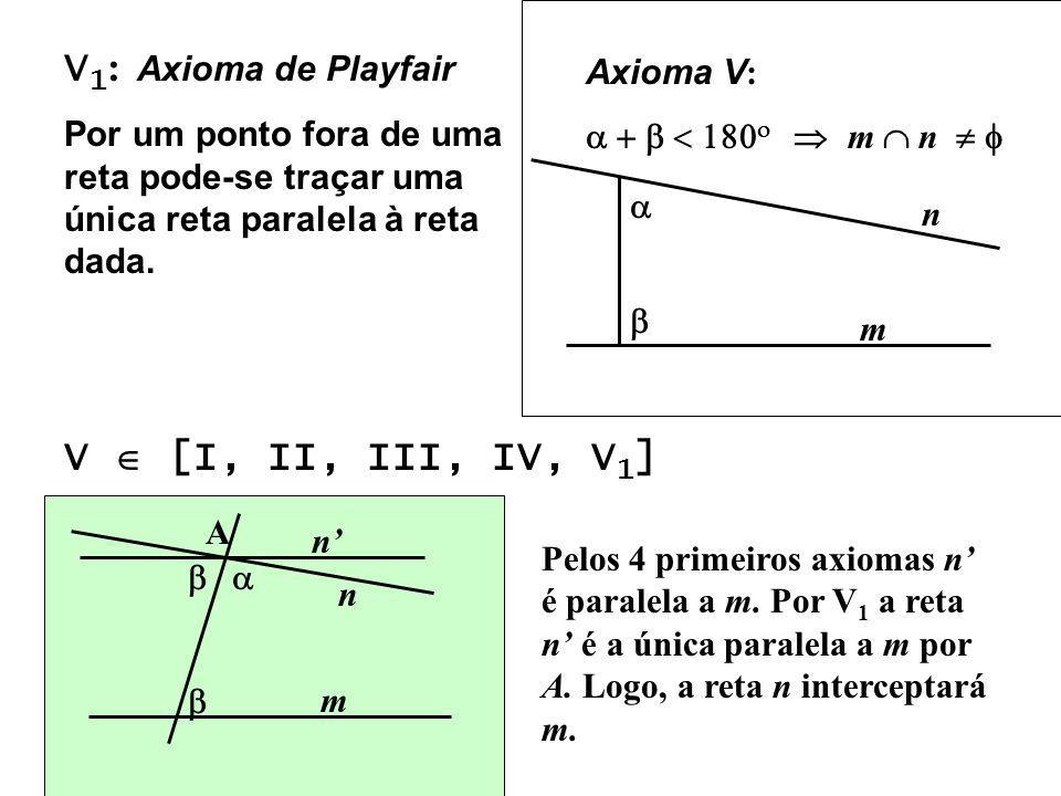 V1: Axioma de Playfair V  [I, II, III, IV, V1]